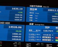 株価ボード(日経平均株価)
