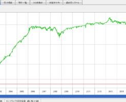 イザナミの資産グラフ