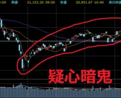 株価チャート上がり