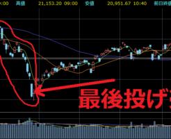 株価チャート下り